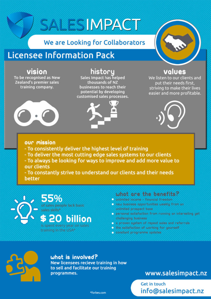Sales impact Info licensee pack